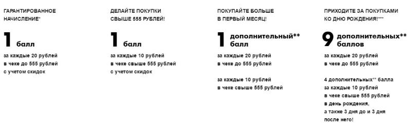порядок начисления баллов